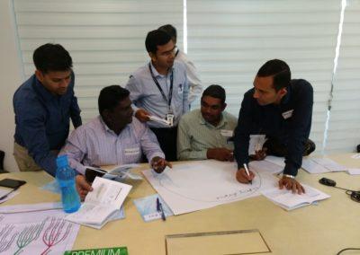 Activities, Project management workshop